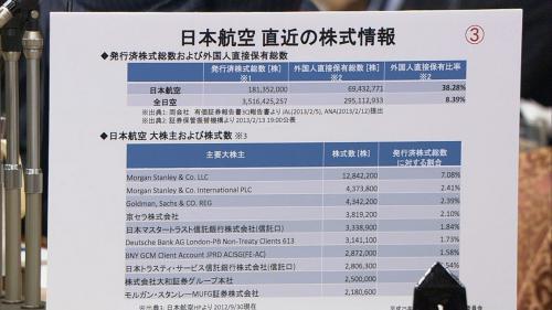 日本航空 大株主一覧