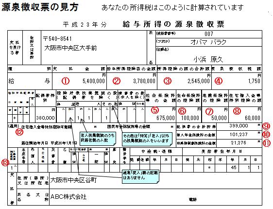 源泉徴収票H23