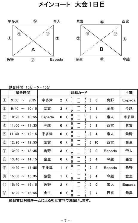 金生サッカーA