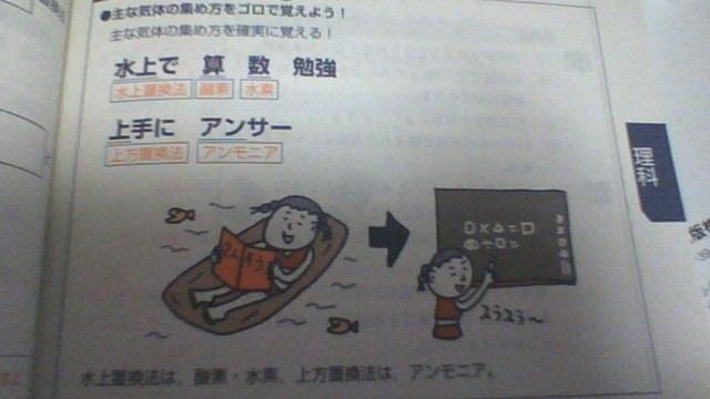 進研ゼミ3