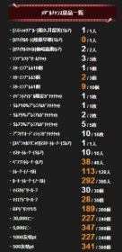 131214 松原2枚目出た段階
