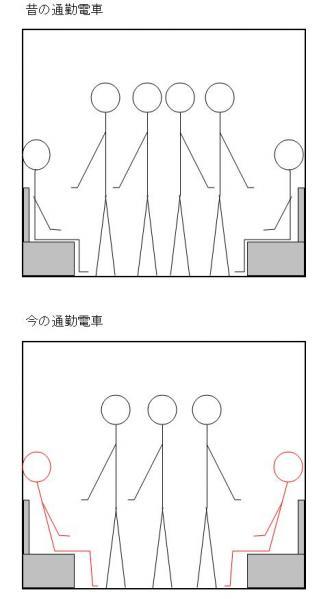 混む電車では腰を引いて座ろう