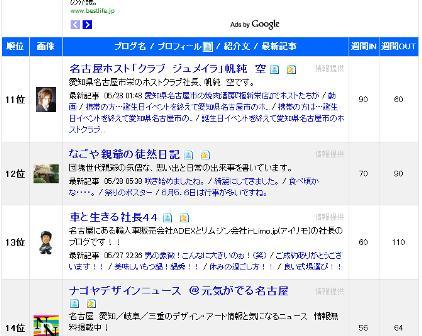 blog村名古屋.pdf - Adobe Reader