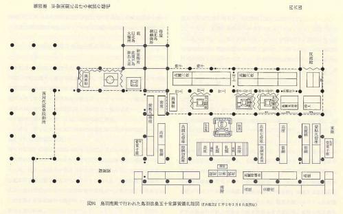 鳥羽上皇50歳祝賀の図