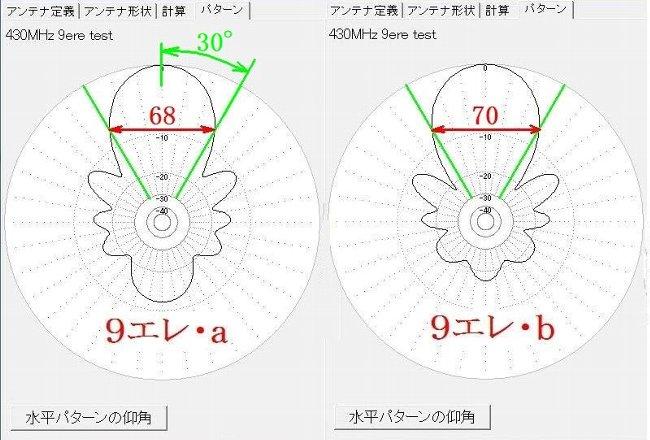 6 パターン比較