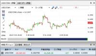 USD-CNH20130608.png