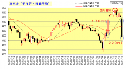 gold20130414-0.png