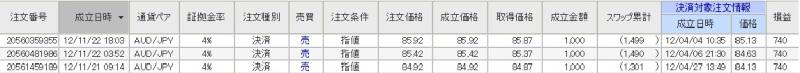 FX積立トラリピで1000万円→月20万円の不労所得、失敗しにくい資産運用でアーリーリタイア