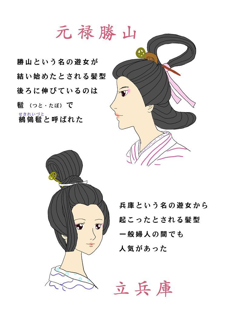江戸初期髪型