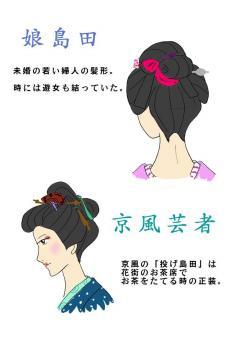 江戸後期&京風芸者髪型