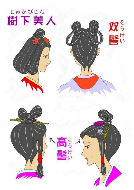 奈良時代の髪型