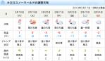 スクリーンショット(2013-03-17 19.13.01)