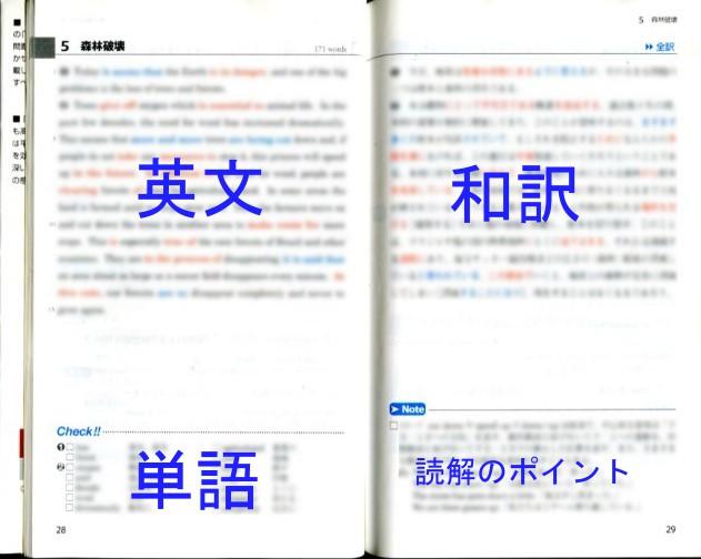 速 読英 熟語