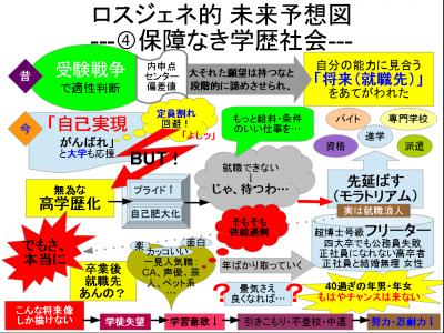 ロスジェネ的未来予想図_8