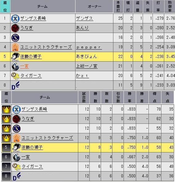 29_プレ_1日目
