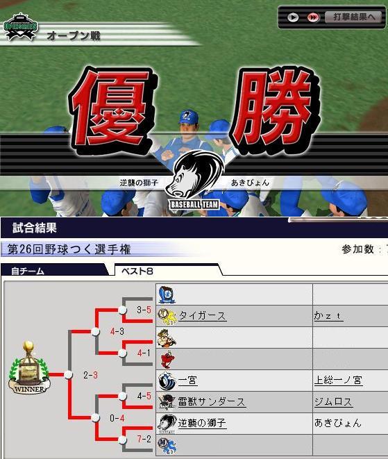 第26回野球つくトナメント優勝胴上げ