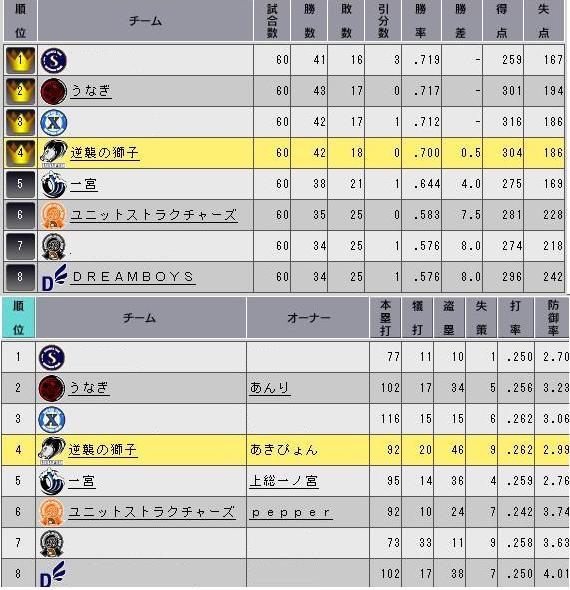 29_プレ_5日目