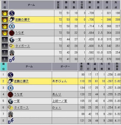 29_プレ6目