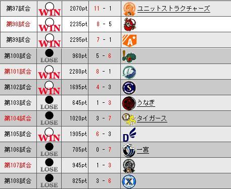 29_プレ9目勝敗表
