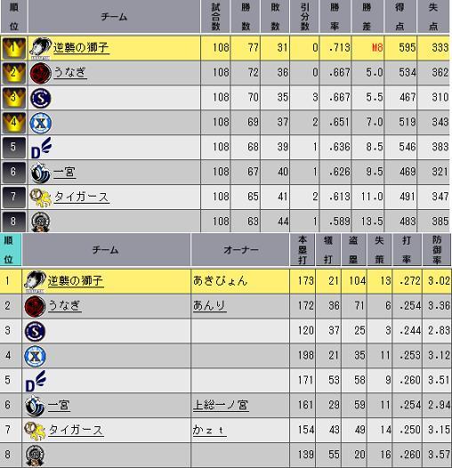 29_プレ9目