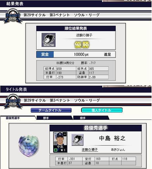 29_プレ最終結果