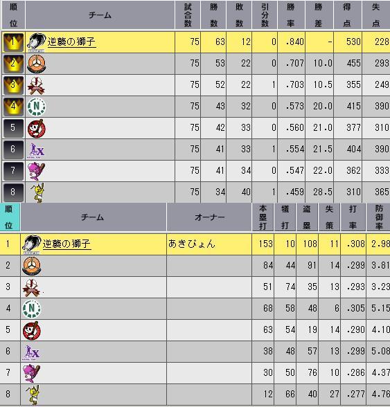 30_1_6日目