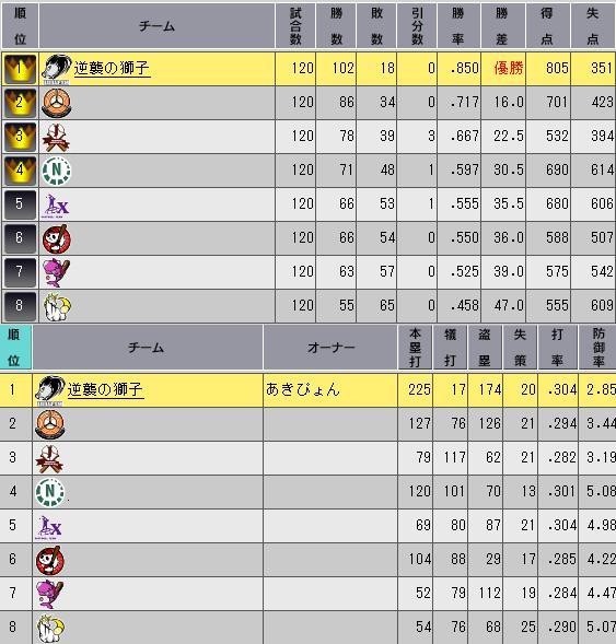 30_1_10日目