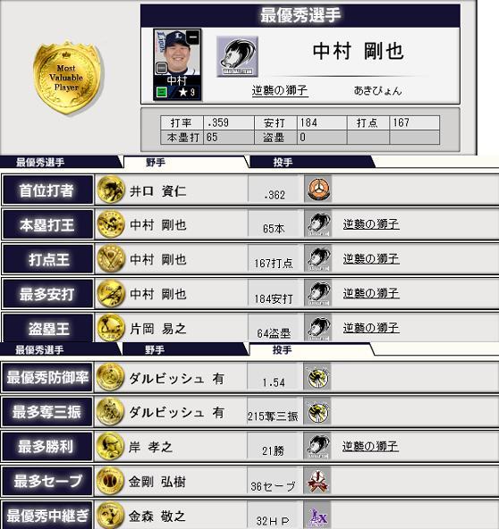 30_1選手タイトル