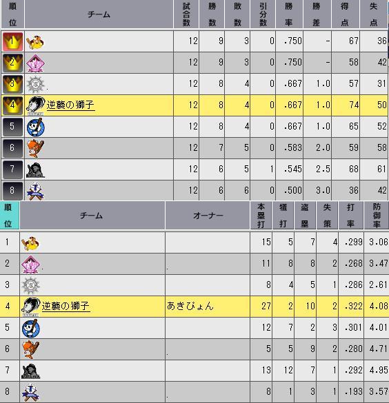 30_2_1日目
