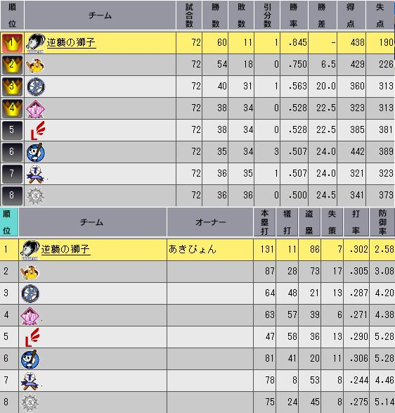 30_2_6日目