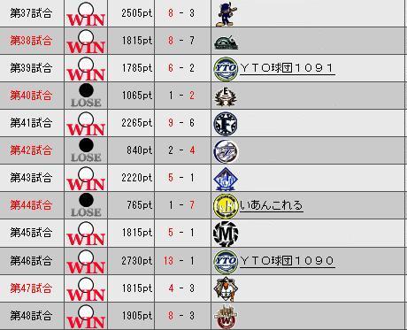 30_プレミア4日目勝敗表