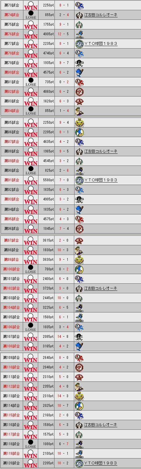 31_1ペナ7_10日目勝敗表