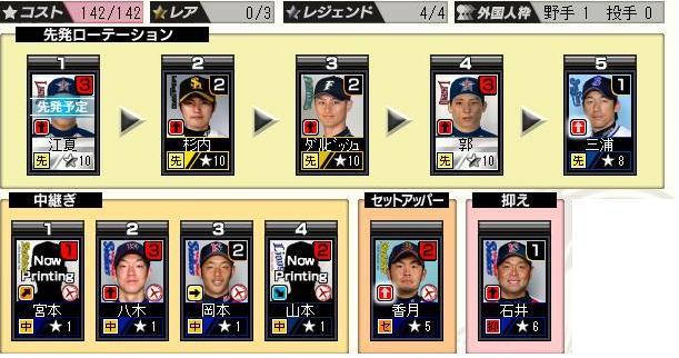 31_プレミア1日目投手オーダ