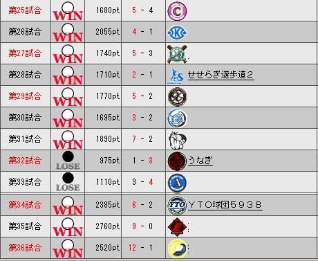 32_プレミア3日目勝敗表