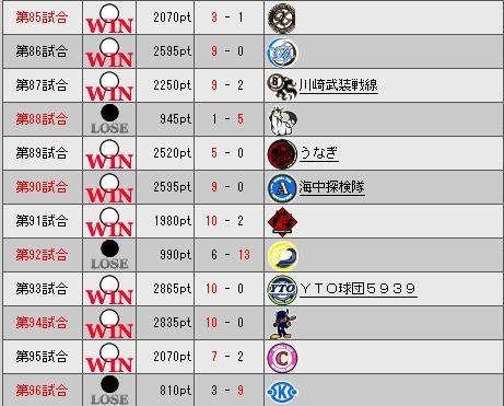 32_プレミア8日目勝敗表