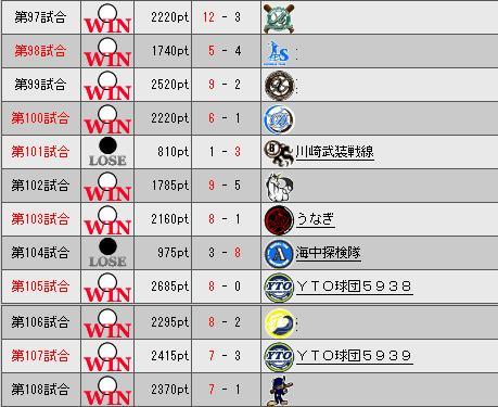 32_プレミア9日目勝敗表