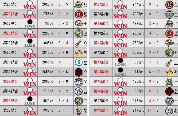 34_プレミア3_4勝敗表