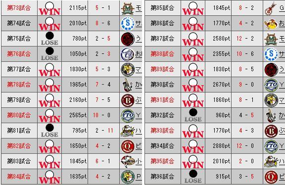 34_プレミア7_8勝敗表