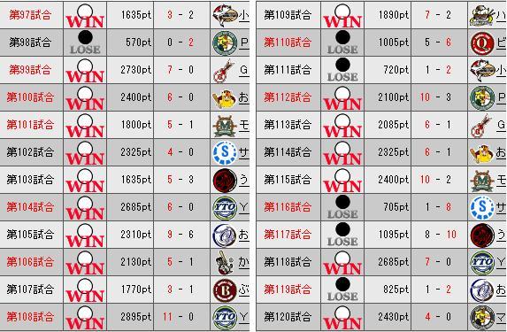 34_プレミア9_10勝敗表