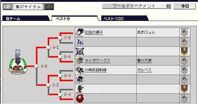 37SWT決勝トーナメント