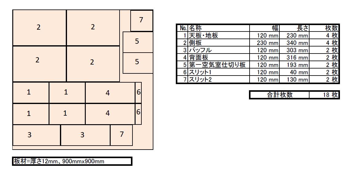 W3-315SC ダブルバスレフ 板取図