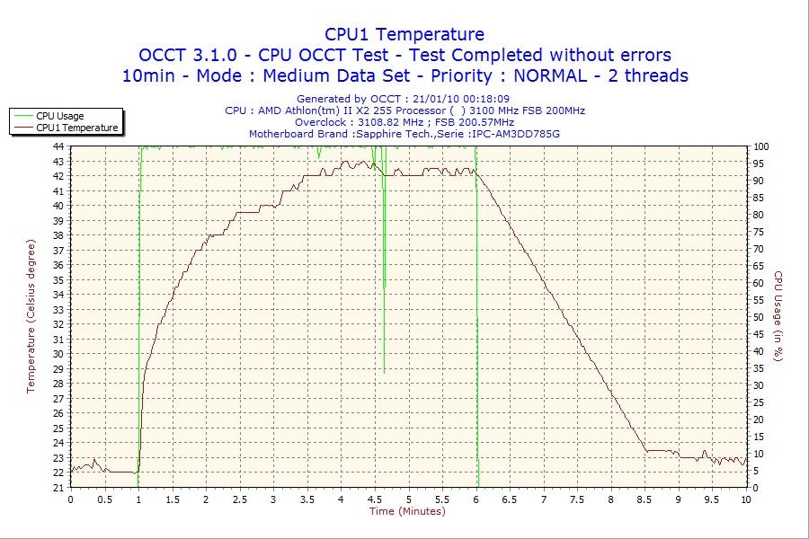 2010-01-21-00h18-CPU1.jpg