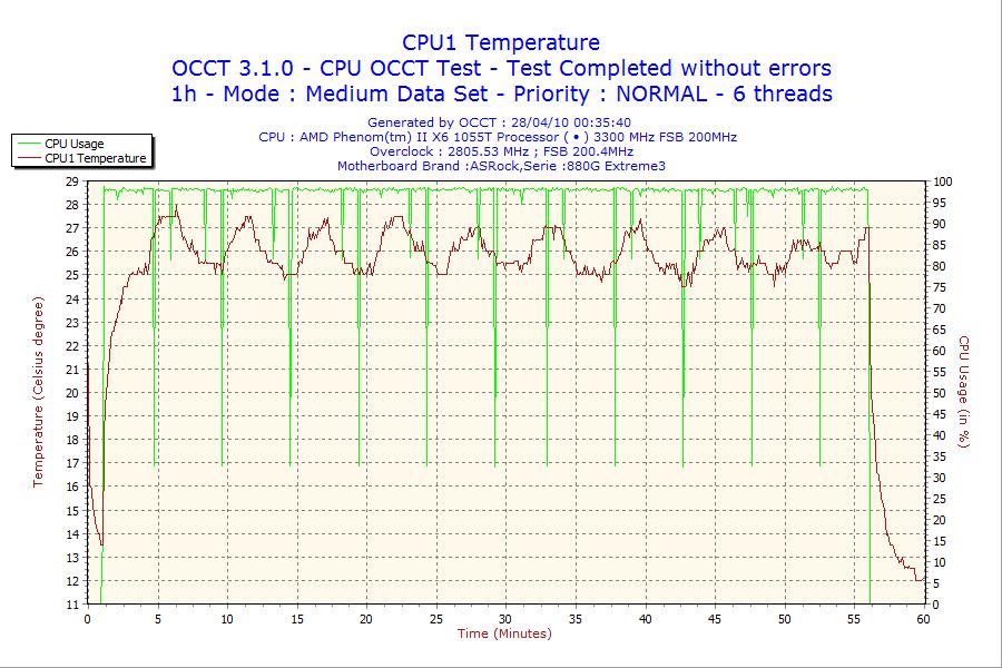 2010-04-28-00h35-CPU1.png