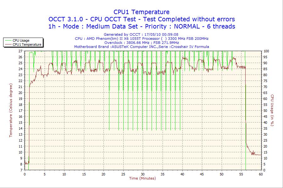 2010-05-17-00h59-CPU1.png