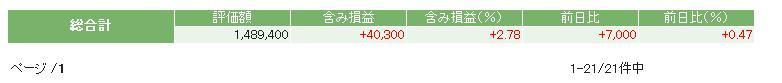 評価損益20141101