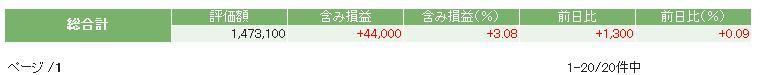評価損益20141108