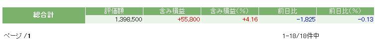 評価損益20141115