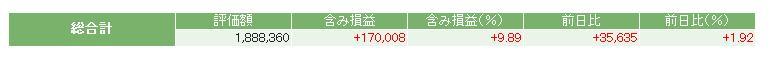 評価損益20141206