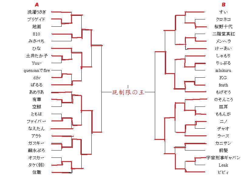 第4.5回清水杯準決勝
