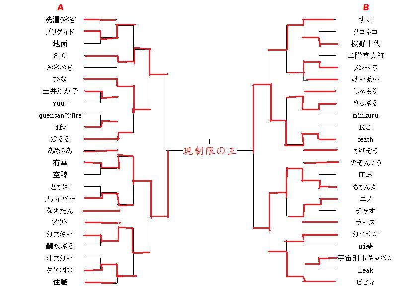 第4.5回清水杯決勝